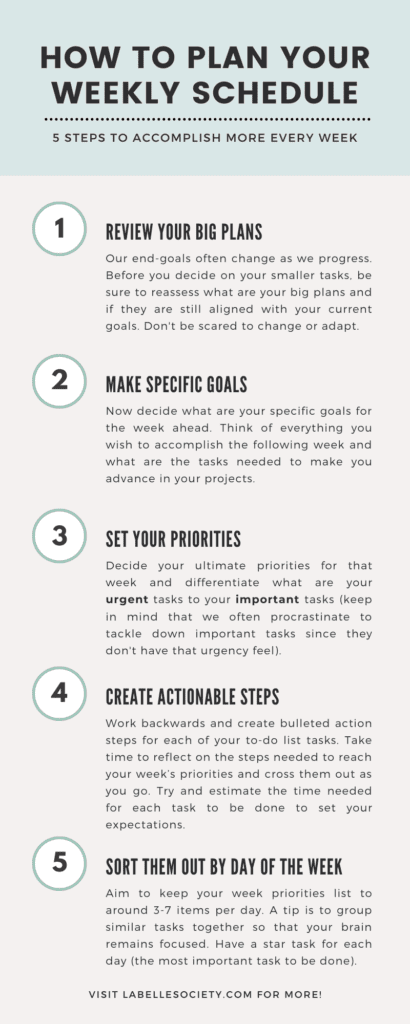How to plan your weekly schedule infographic with 5 easy steps to plan your weekly schedule